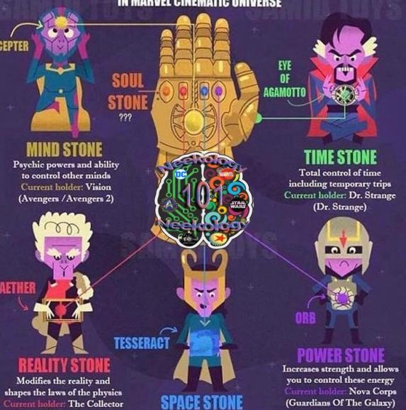 Podcast Infinity Stones 1& 2